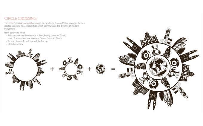 Cruce de círculos